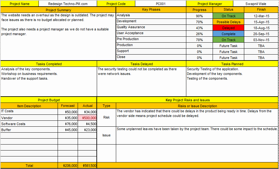 Project Charter Template Excel Elegant Project Status Report Template Excel E Page Report