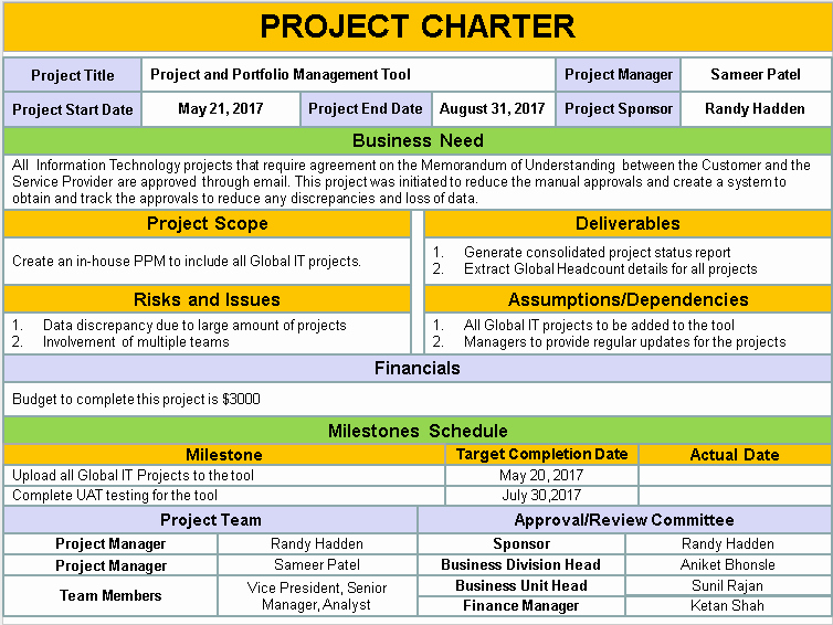 Project Charter Template Excel Luxury Project Charter Template Ppt Download Pmp