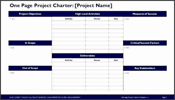 Project Charter Template Excel New 9 Project Charter Template Pmbok Sampletemplatess