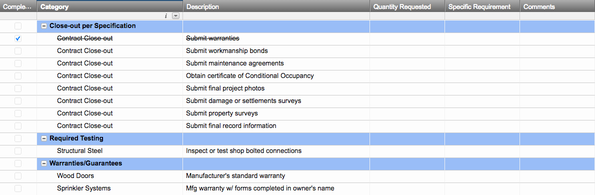 Project Closeout Checklist Sample Fresh Index Of Cdn 21 2012 553
