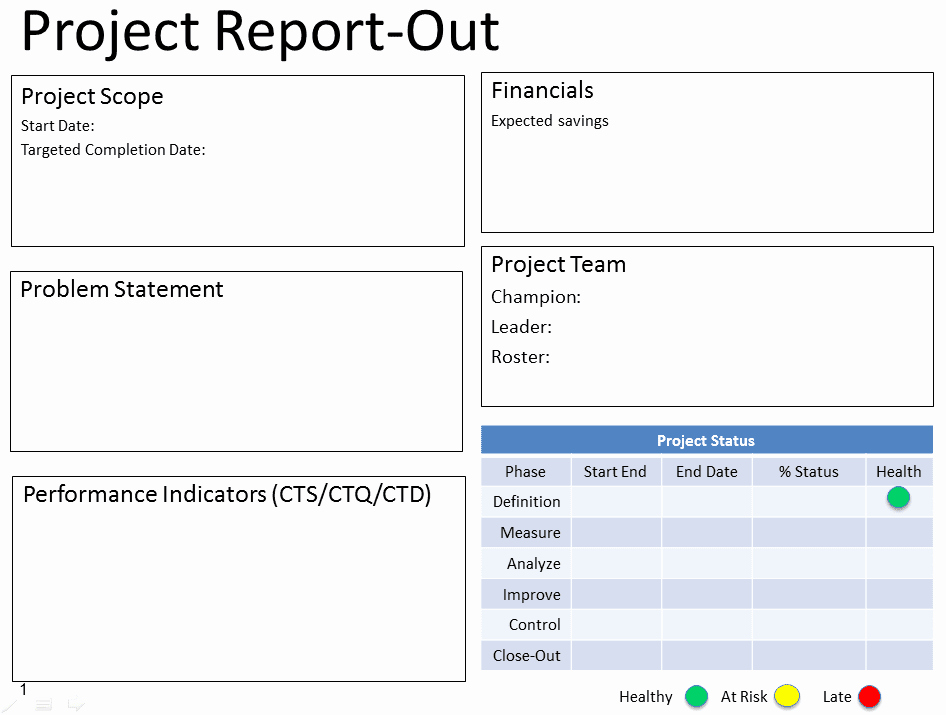 Project Closeout Report Template Unique Gated Project Report Out Template Powerpoint Download