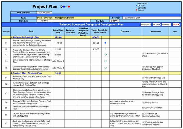 Project Plan Examples Excel New Sample Project Plan Template