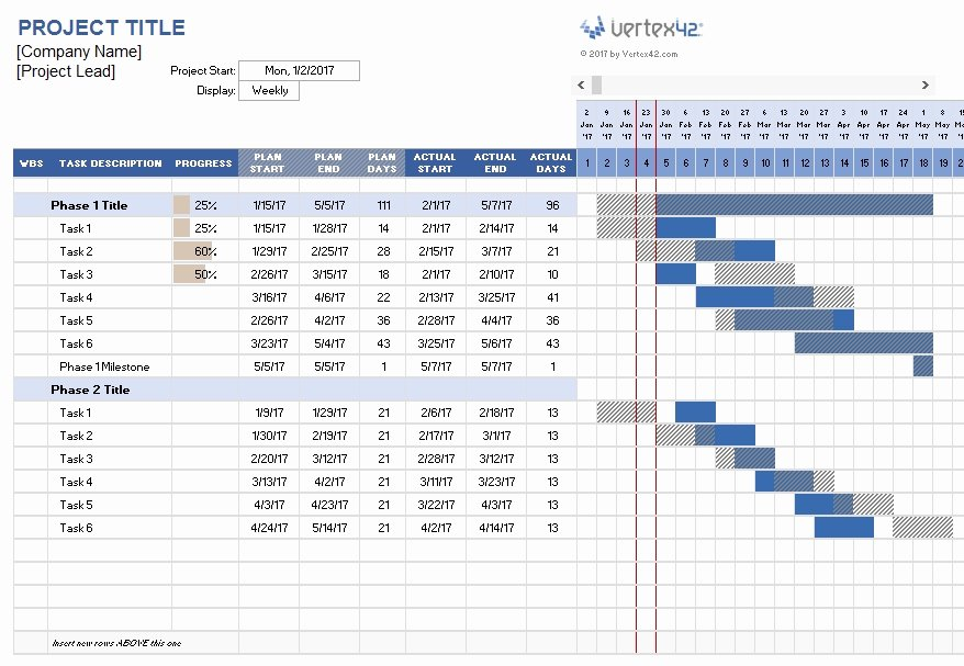 Project Plan Template Excel Free Best Of Microsoft Excel Project Plan Template Free Invitation