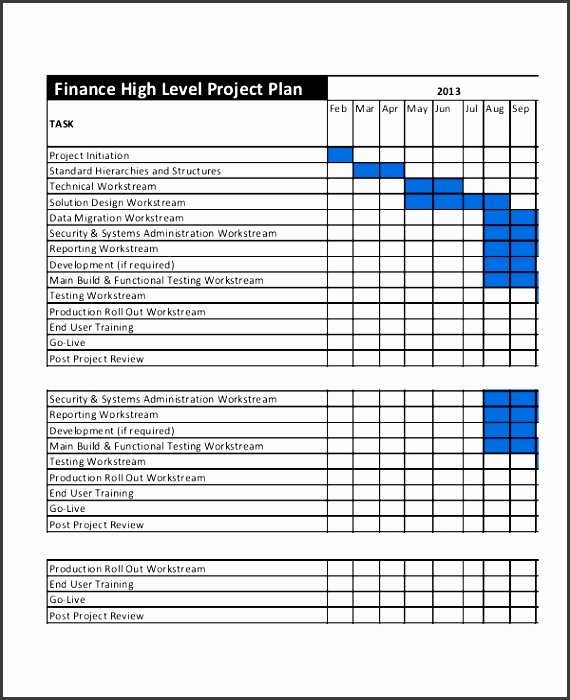 Project Plan Template Excel Free Fresh 6 Free Project Plan Template Word Sampletemplatess