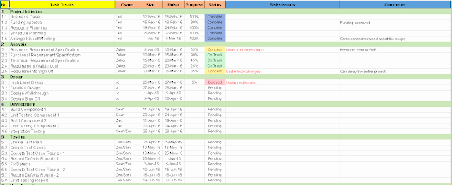 Project Plan Template Excel Free Fresh Simple Project Plan Template Excel Free Project