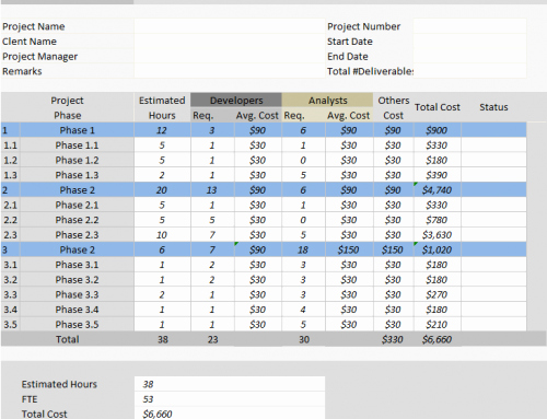 Project Plan Template Excel Free Inspirational Project Plan Template Excel Free Download