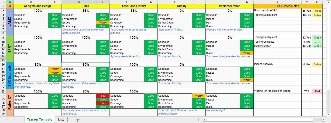 Project Plan Template Excel Free Unique Project Management Templates Download 200 Templates