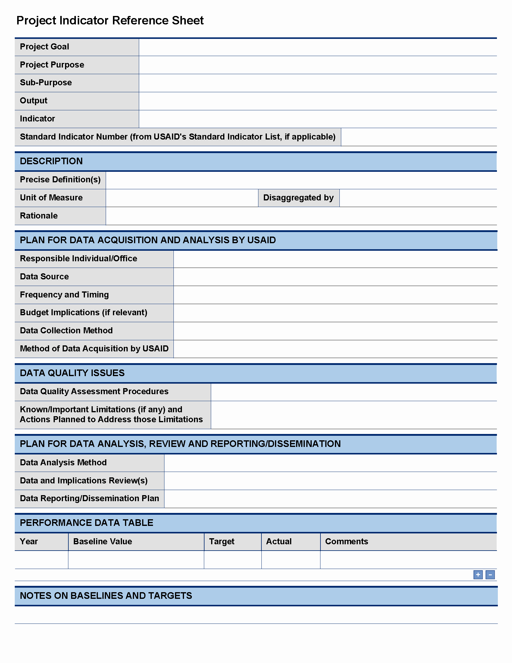 Project Recommendation Template Best Of Project Schedule Sheets Template Pdfs