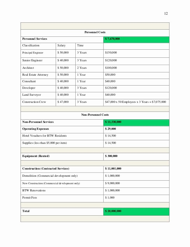 Project Recommendation Template Unique Re Mendation Report and Proposal Project