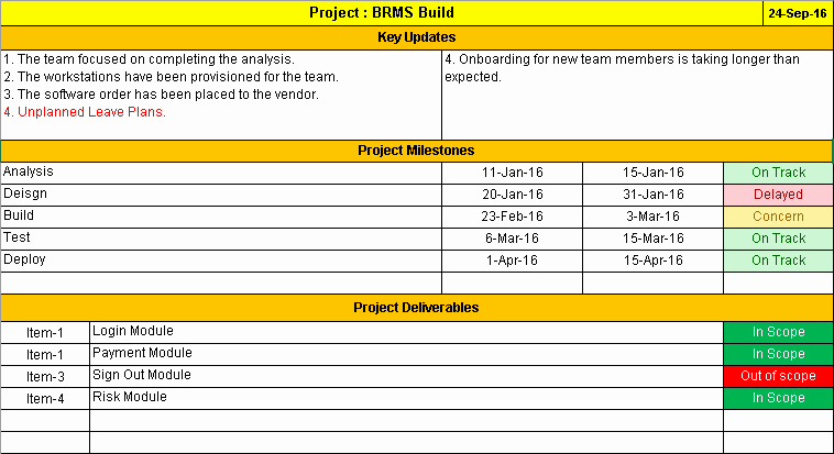 Project Status Report Template Excel Awesome Project Status Report Template Excel Template Free