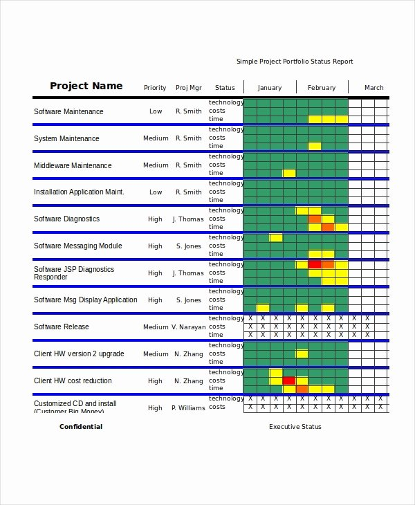 Project Status Report Template Excel Inspirational 21 Printable Project Status Report Templates Google Docs