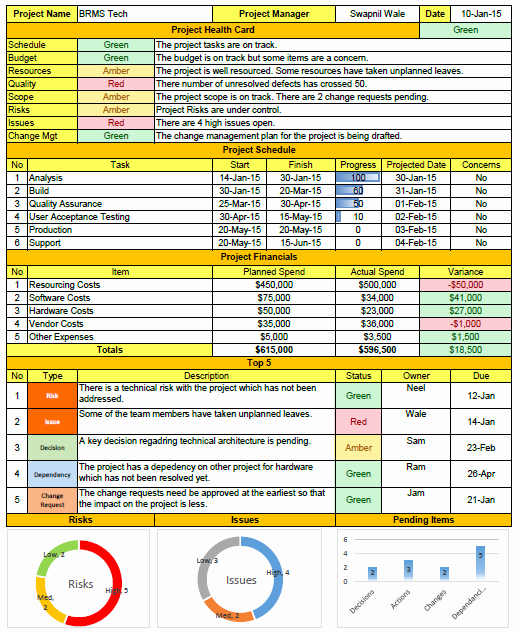Project Status Report Template Excel New Weekly Status Report format Excel Download Free Project
