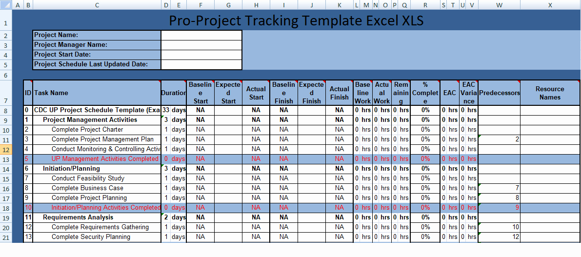 Project Status Template Excel Awesome Multiple Project Management Tracking Template