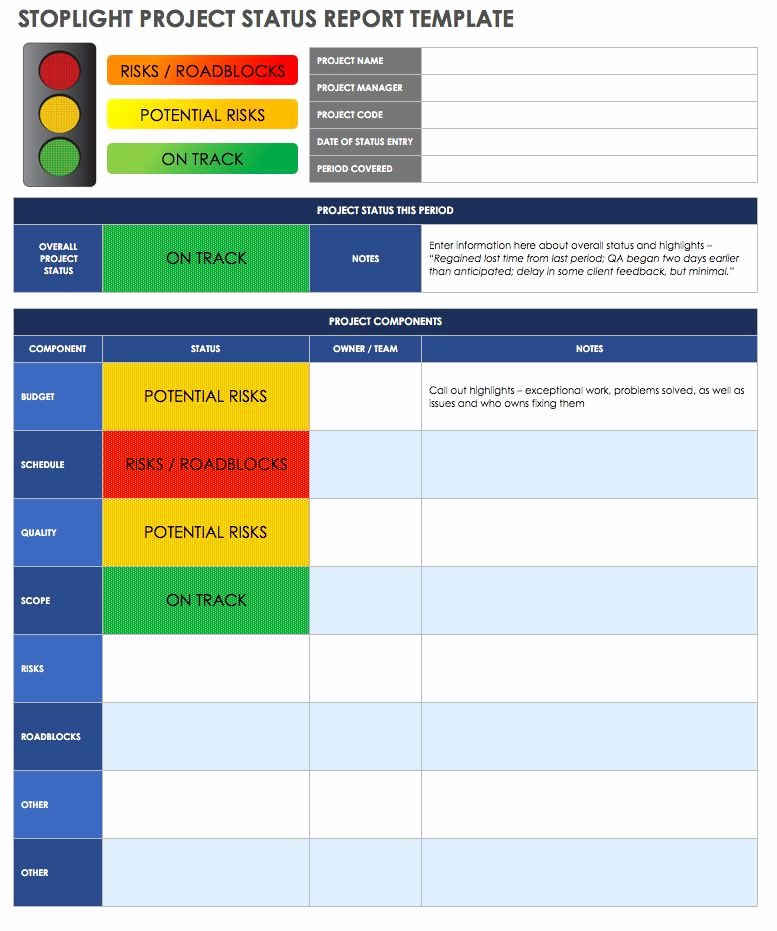 Project Status Template Excel Best Of How to Create An Effective Project Status Report