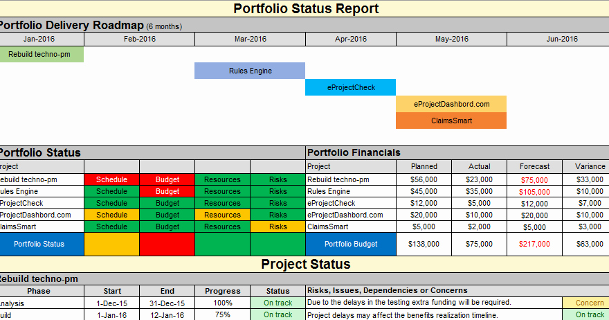 Project Status Template Excel Unique Multiple Project Status Report Template Excel Download