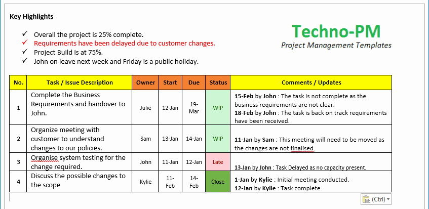 Project Status Update Email Sample Inspirational Project Status Update Email Sample Templates and