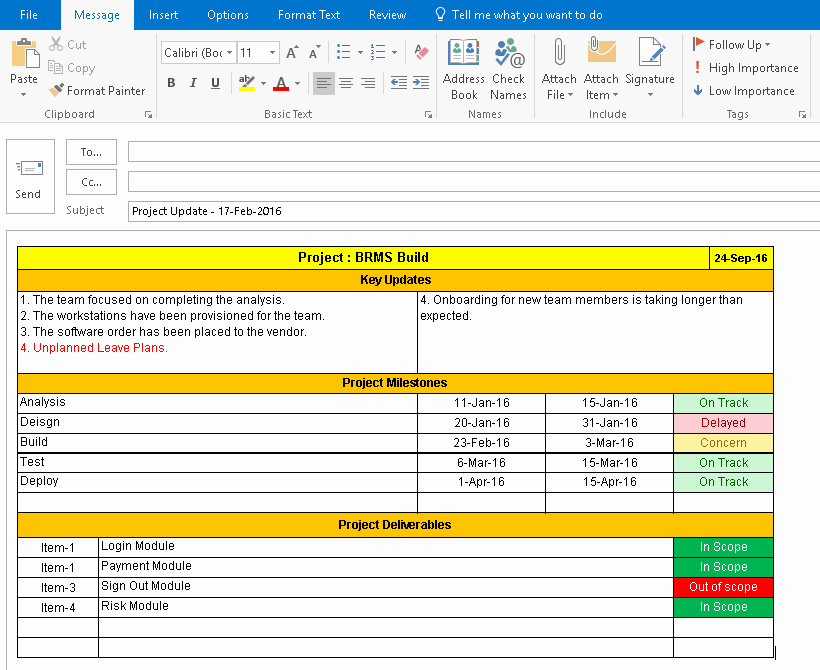 Project Status Update Email Sample Luxury E Page Project Status Report Template A Weekly Status