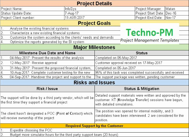 Project Status Update Email Sample Unique Project Status Update Email Sample Templates and