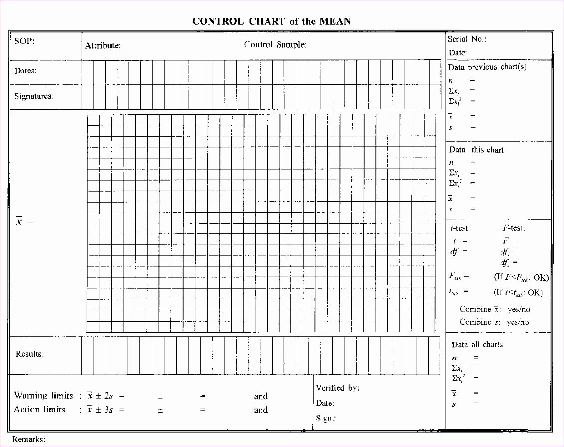 Quality Control Template Excel Best Of 14 Graph Paper Excel Template Exceltemplates