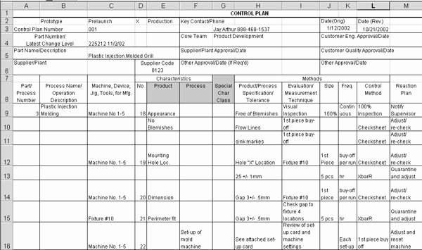 Quality Control Template Excel Elegant Control Plan Template In Excel to Minimize Variation