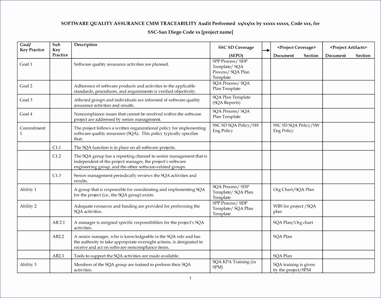 Quality Control Template Excel Unique Quality Management Starter Kit – Project