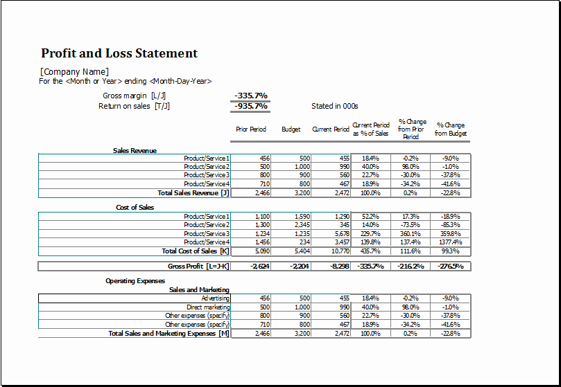 Quarterly Income Statements Beautiful Profit and Loss Statement Template Ms Excel