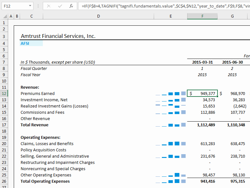 Quarterly Income Statements Unique Quarterly In E Statement – Tagnifi