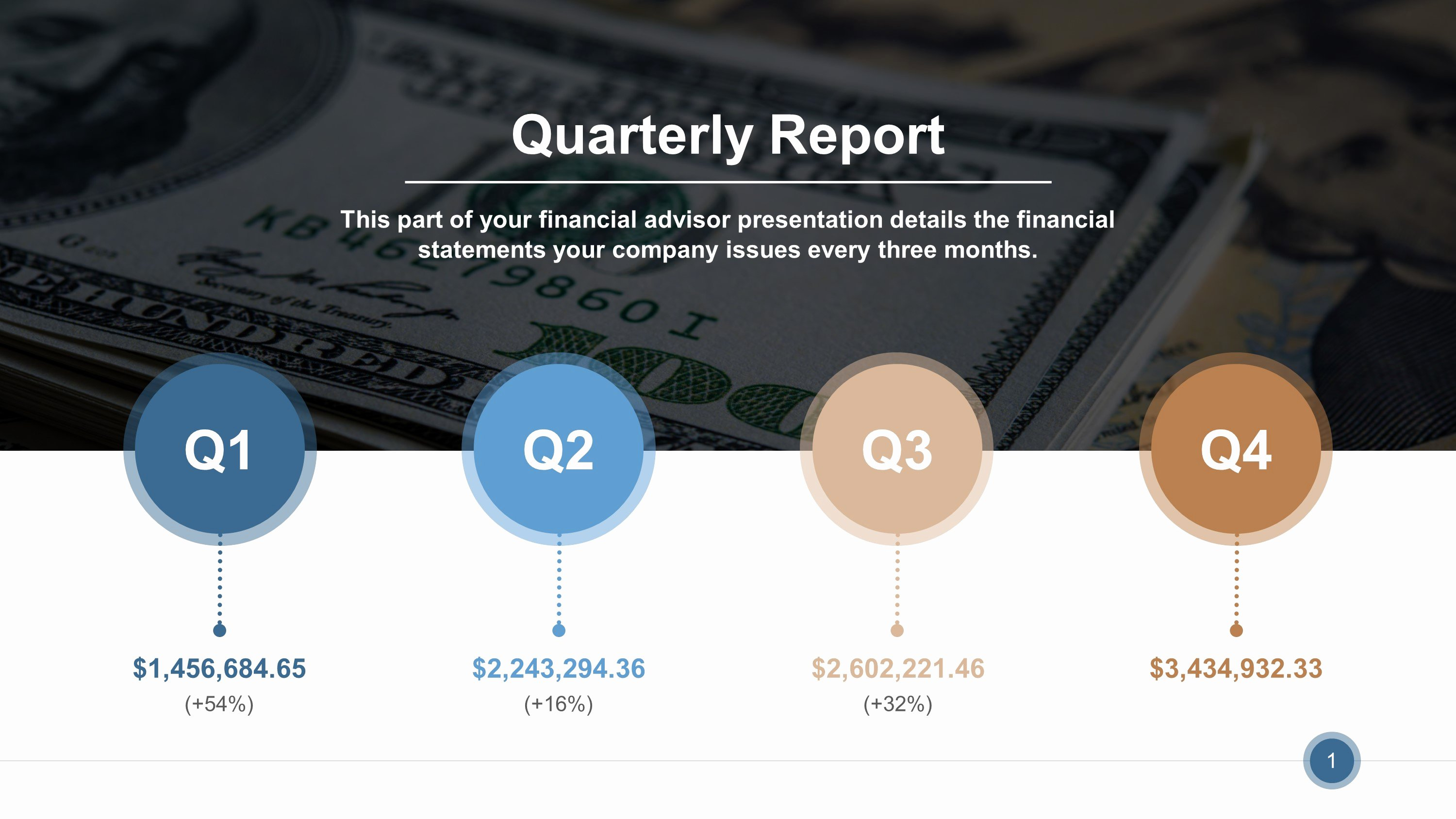 Quarterly Report Example Beautiful Free Quarterly Report Powerpoint Slide Templates