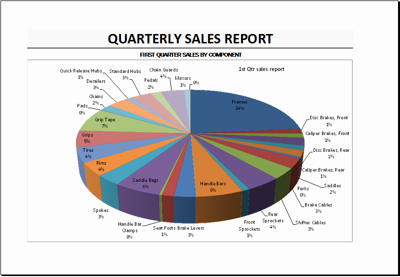 Quarterly Report Example Lovely Quarterly Sales Report Template for Excel