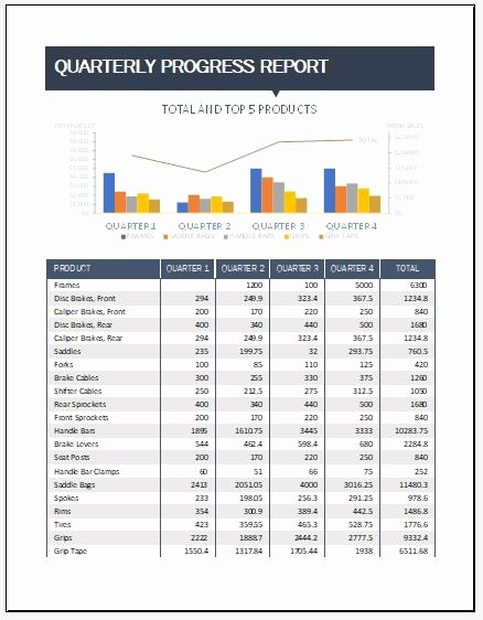 Quarterly Report Template Excel Beautiful Quarterly Progress Report Template for Excel