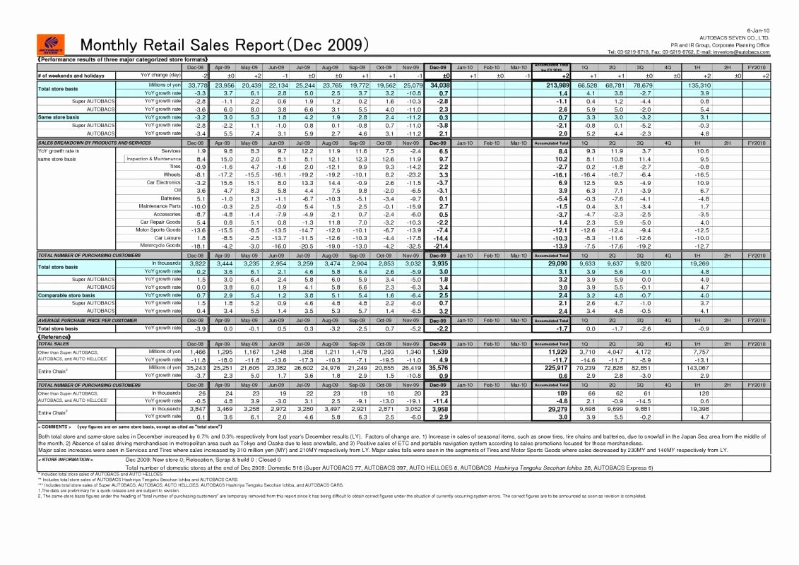Quarterly Report Template Excel Inspirational Sales forecast Template Excel
