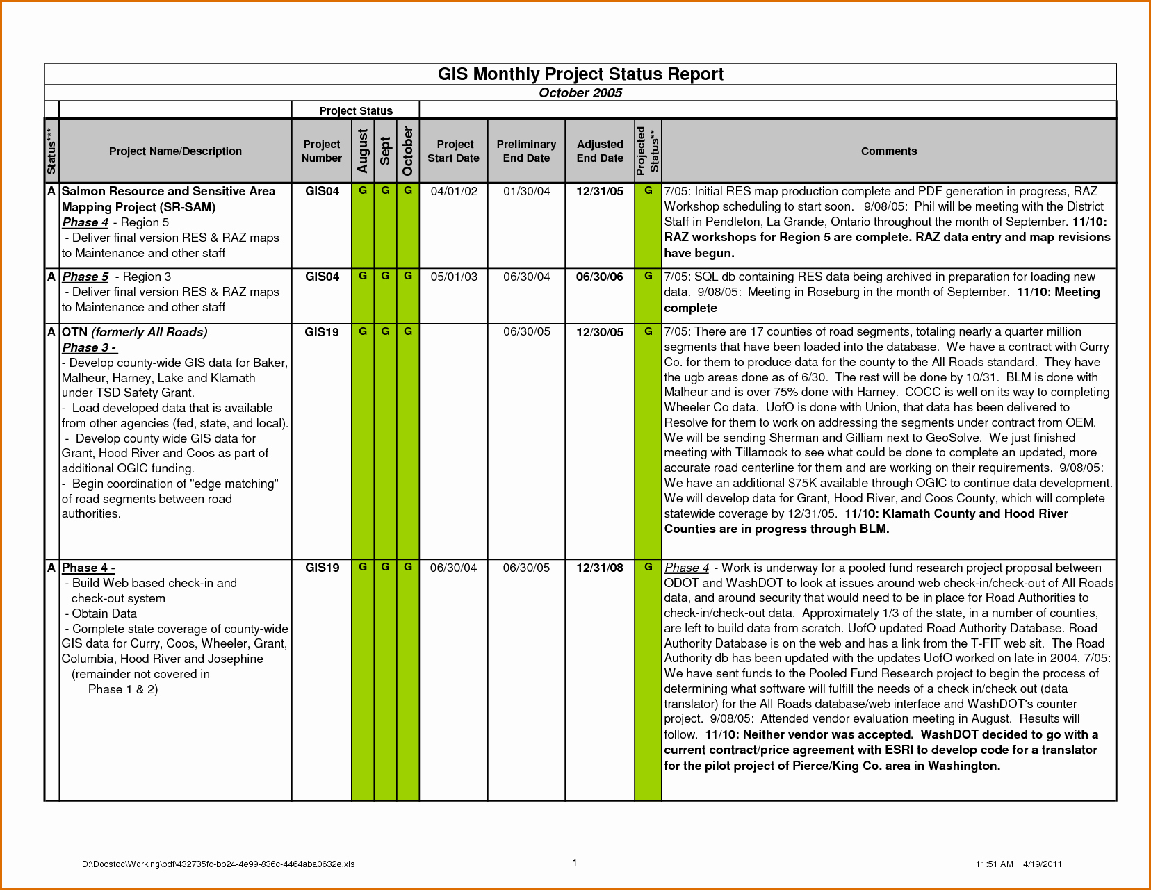 Quarterly Report Template Excel New 12 Weekly Progress Report Template