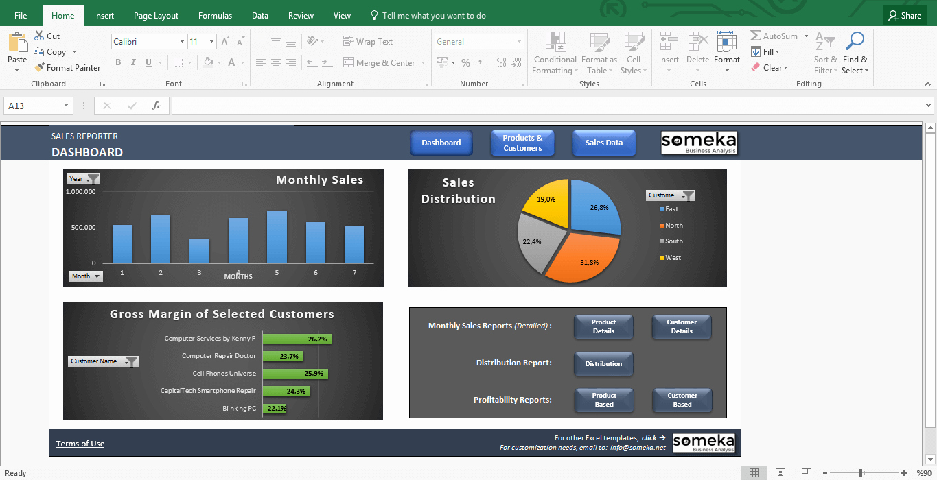 Quarterly Report Template Excel New Sales Dashboard Template Professional Reporting for