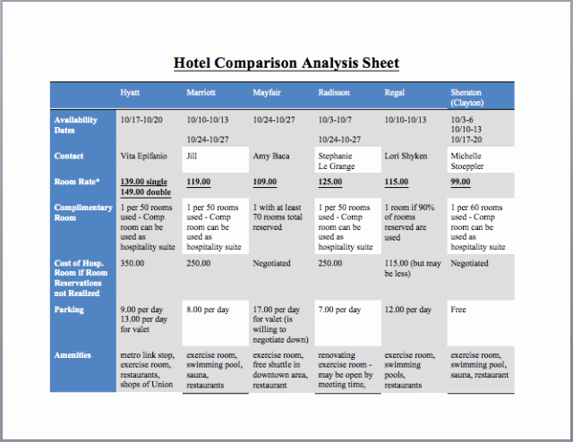 Real Estate Comparative Market Analysis Excel Template Luxury Parative Analysis Template Free Download Printable