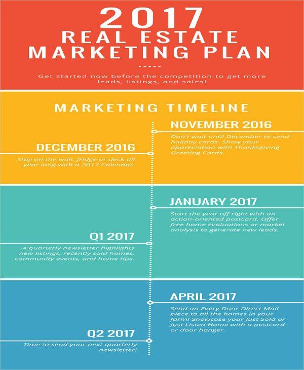 Real Estate Timeline Template Best Of 33 Timeline Templates In Pdf