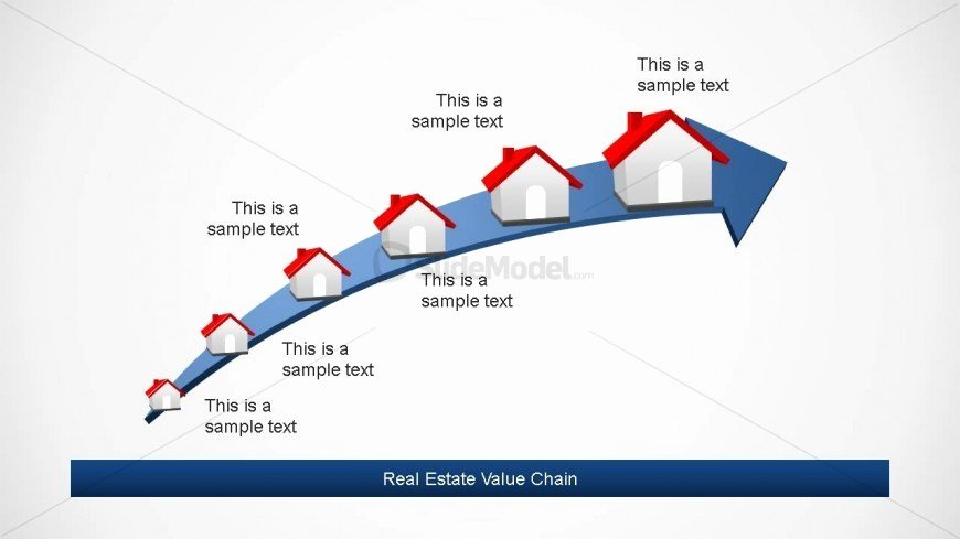 Real Estate Timeline Template Inspirational Roadmap Timeline Design for Real Estate Slidemodel