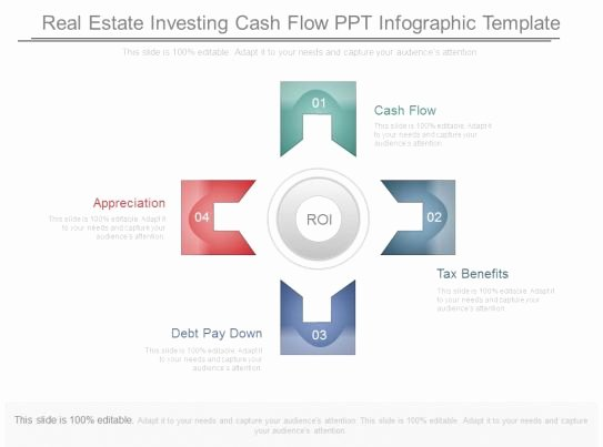 Real Estate Timeline Template Luxury Real Estate Investing Cash Flow Ppt Infographic Template