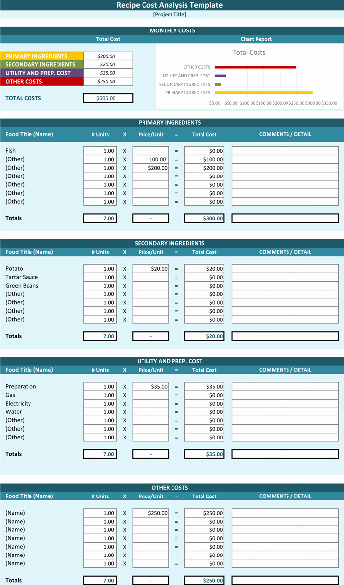 Recipe Template Excel Best Of Cost Analysis Template Cost Analysis tool Spreadsheet