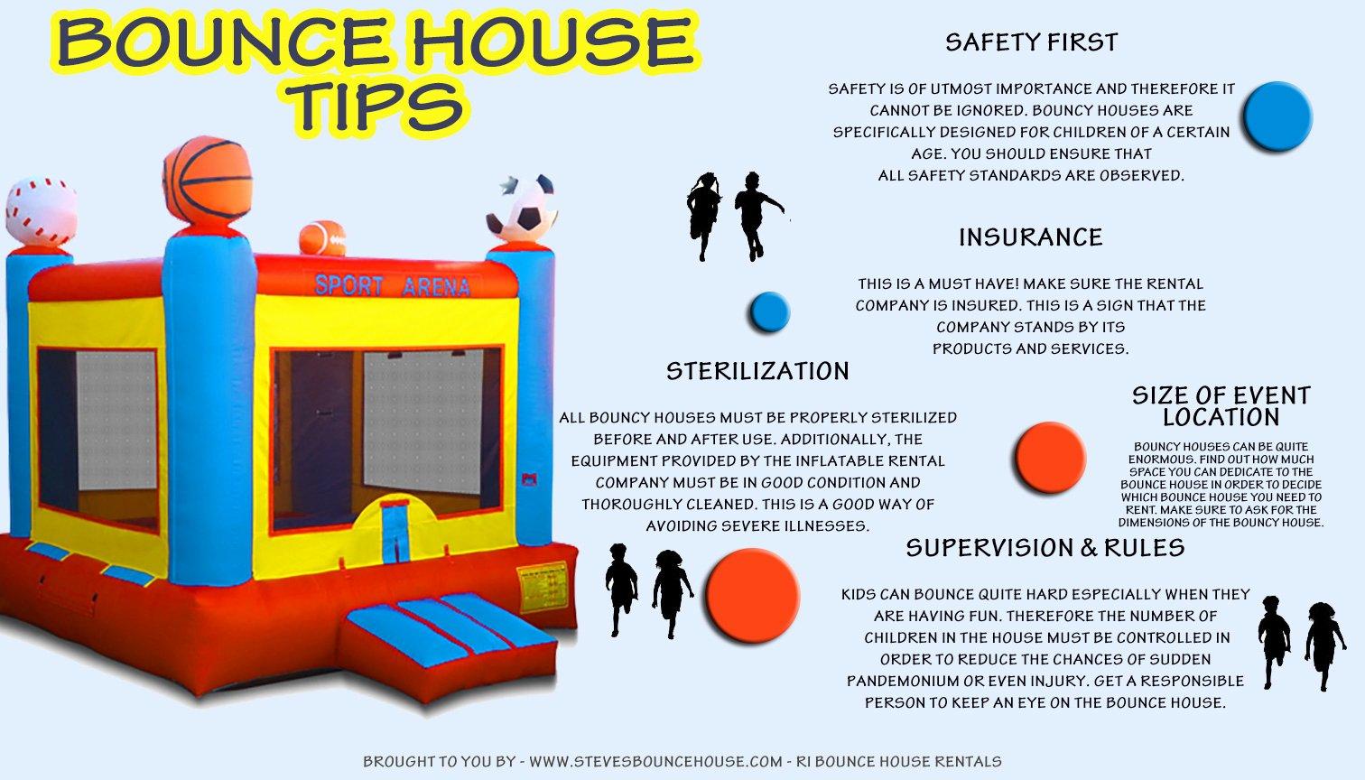 Rent House Rules Fresh Steve Pagliarini Google
