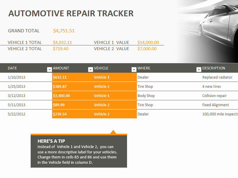 Repair Report Template Lovely Sample Automotive Repair Tracking Template