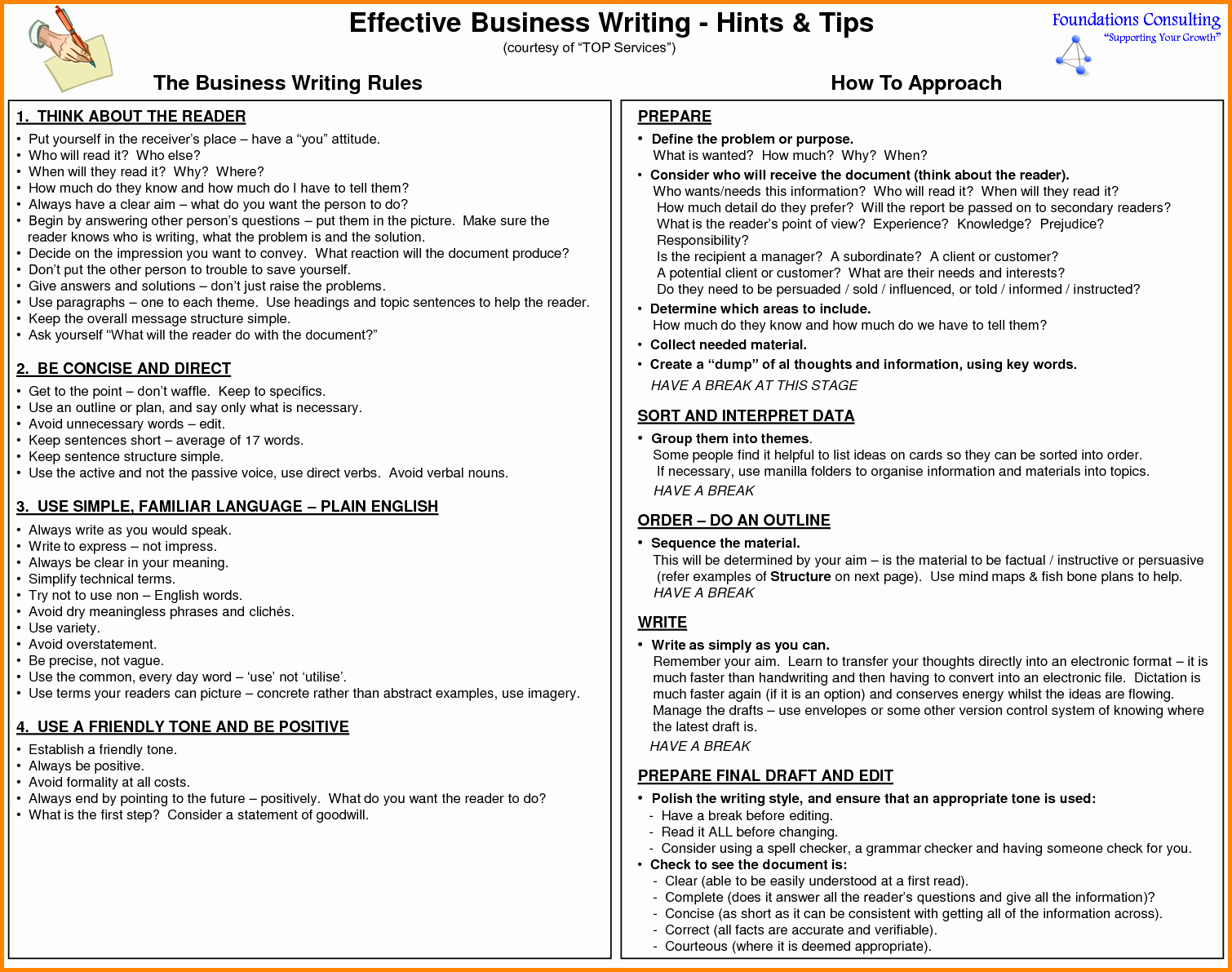 Report Writing Template Lovely Business Report format Template