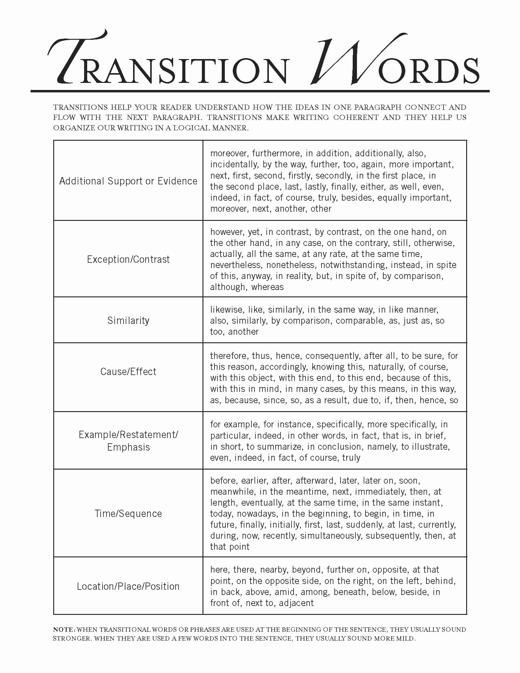 Research Paper Transition Words New Science Writing Transition Words Cause and Effect Google