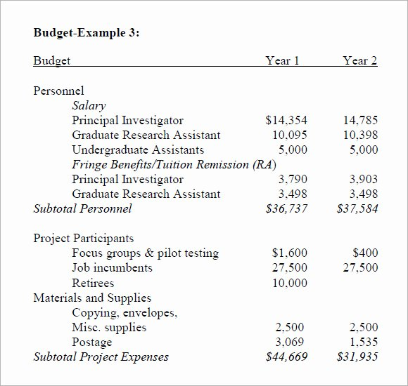 Research Proposal Budget Example Awesome 8 Travel Bud Template – Free Samples Examples
