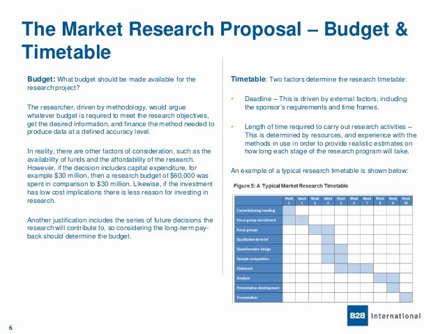 Research Proposal Budget Example Best Of Research Proposal Bud