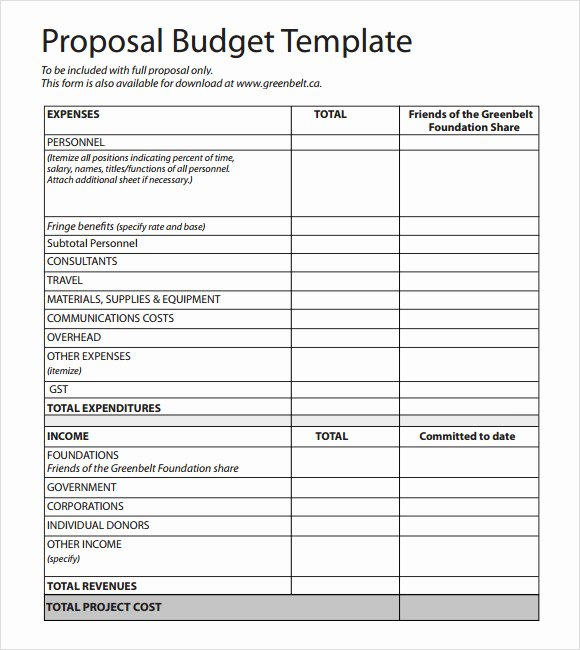 Research Proposal Budget Example Inspirational Bud Proposal Template 20 Free Download for Pdf Word