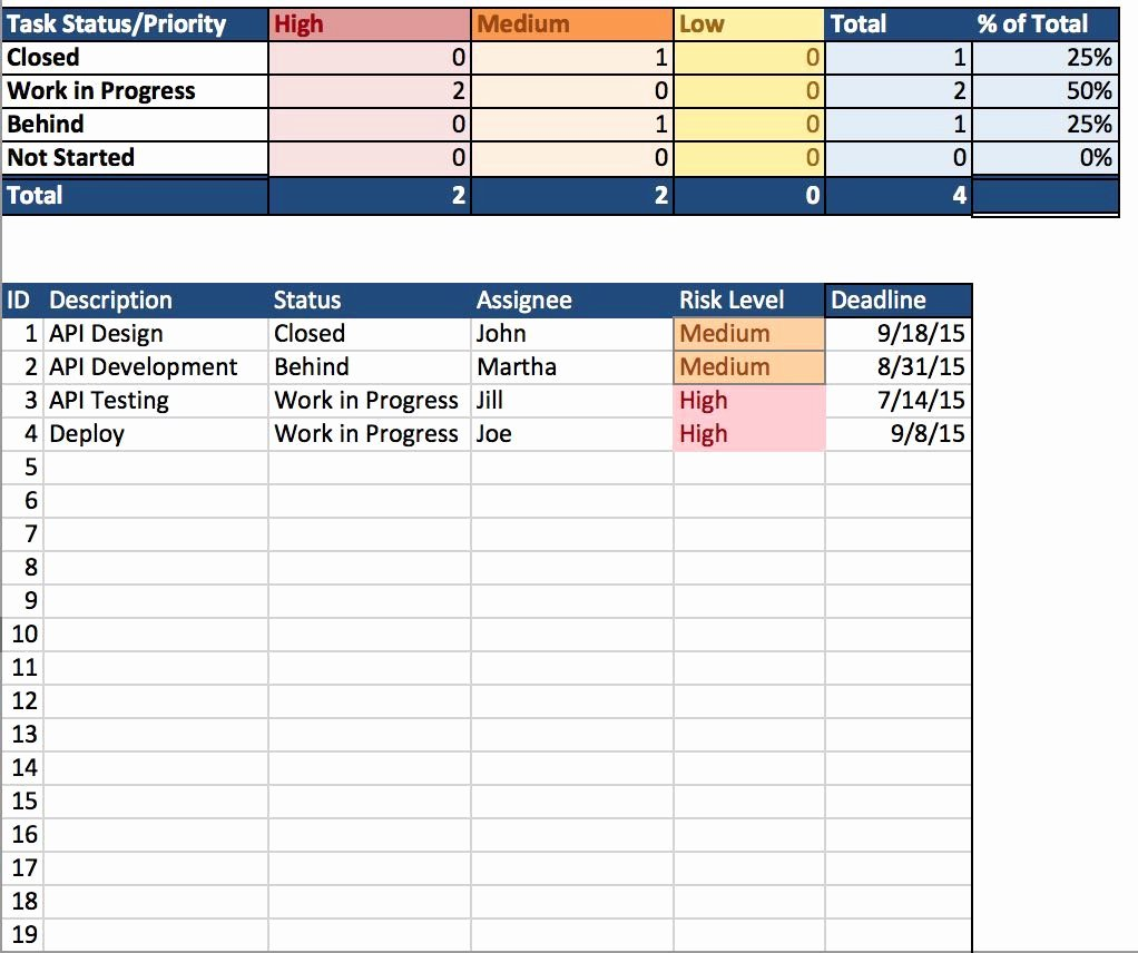 Residential Construction Budget Template Excel New Construction Job Costing Spreadsheet