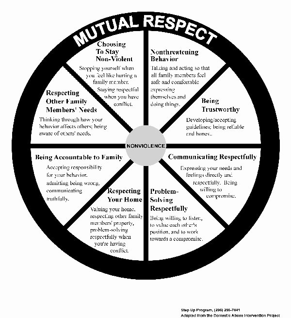 Respecting Others Property Worksheet Awesome 12 Best Of Respect Worksheets and Activities