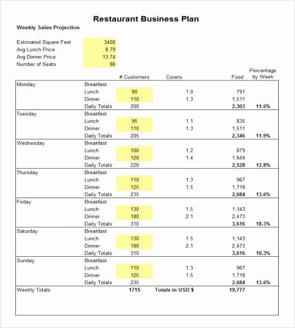 Restaurant Waiting List Template Unique Restaurant Business Plan Template 7 Download Free