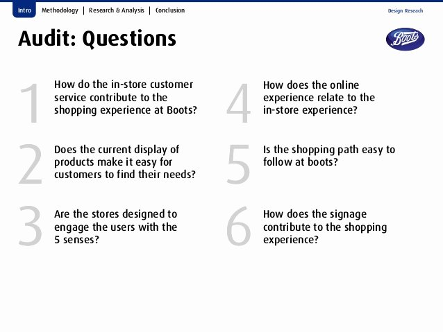 Retail Store Audit Checklist Beautiful Design Audit Boots Pharmacy