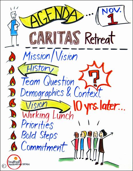 Retreat Itinerary Template Elegant Caritas Board Retreat Agenda